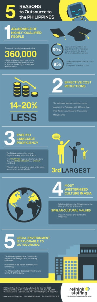 Five Reasons for Outsourcing to the Philippines INFOGRAPHIC