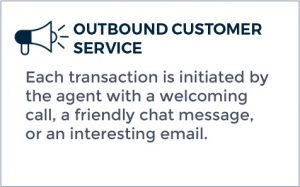 Customer Experience - Outbound Customer Service