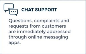 Customer Experience - Chat Support