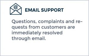 Customer Experience - Email Support