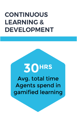 step 3 - Continuous Learning and Development