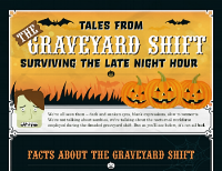 Tales From The Graveyard Shift Infographic by When I Work