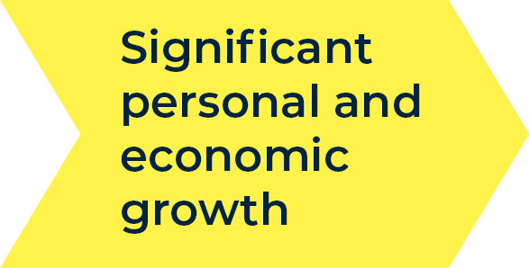 Significant personal and economic growth