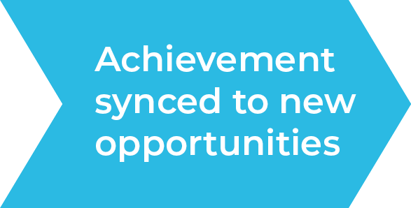 Achievement synced to new opportunities
