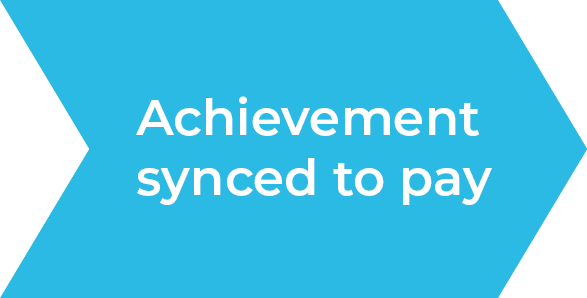 Achievement synced to pay