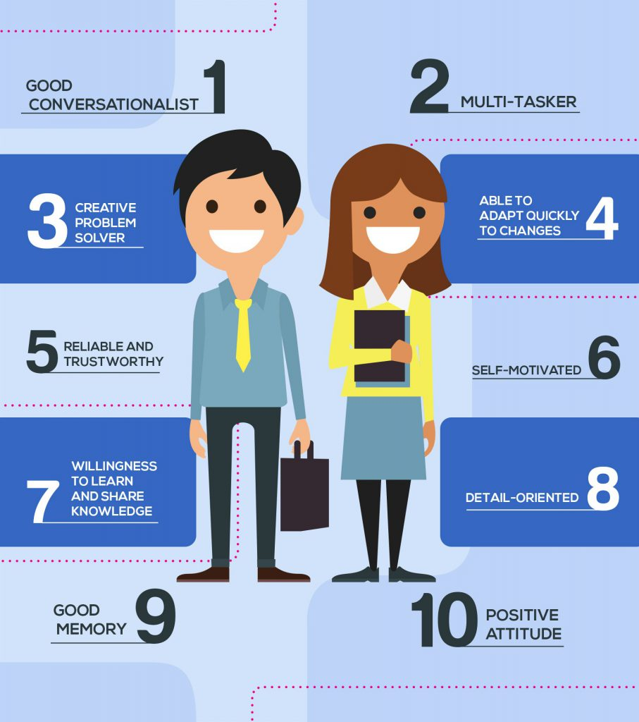 Top 10 Most Ideal Traits of BPO KPO Workers in Philippine Outsourcing