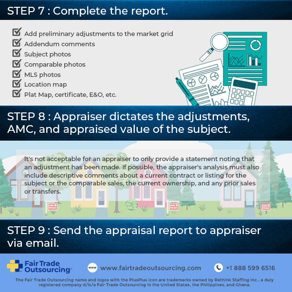 STEP 7 to 9 of Appraisal Report Writing Workflow